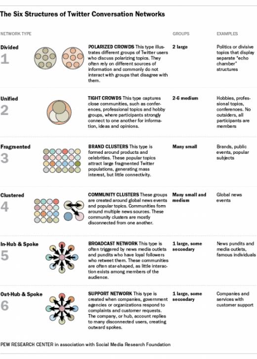 Infographic pew