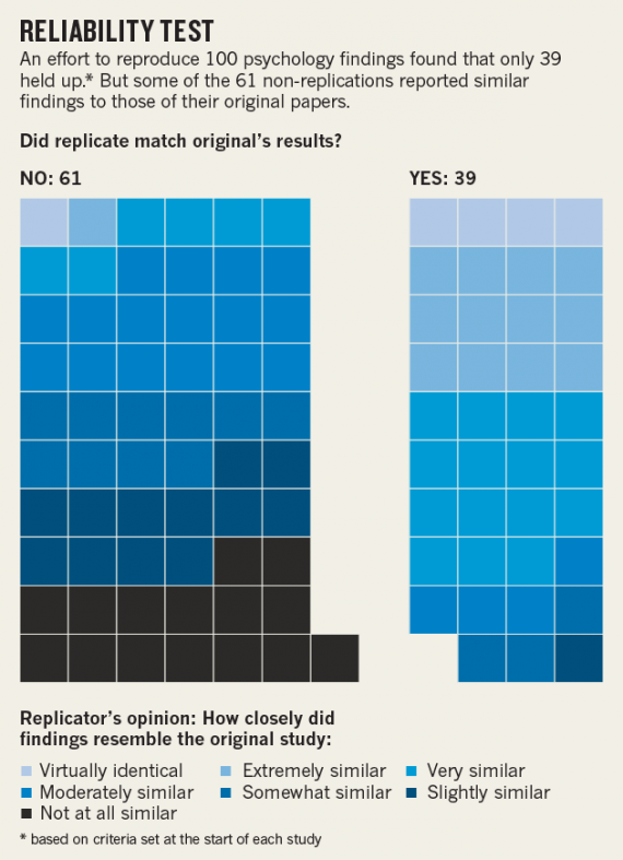 replicatation-graphic-b