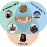 UpworthyVenn